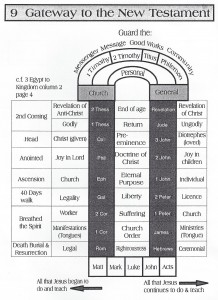 NT Gateway Graphic